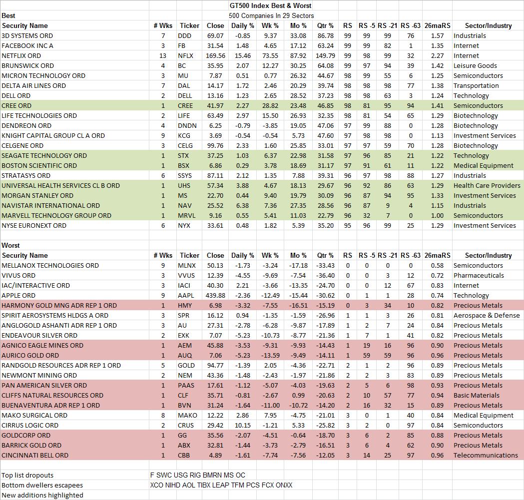 1-25-2013 BestWorst RS